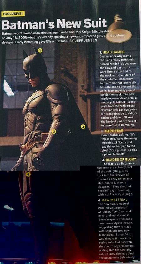Batmans Suit