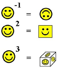 Happy Face Math