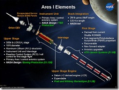 205915main_Ares_I_Elements