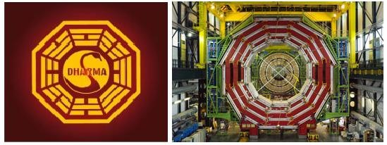 Lost - Hadron Collider