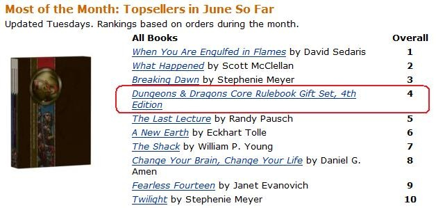 Amazon top sellers in June 2008